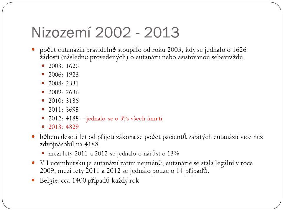Nizozemí 2002 - 2013 po č et eutanáziií pravideln ě stoupalo od roku 2003, kdy se jednalo o 1626 žádostí (následn ě provedených) o eutanázii nebo asis