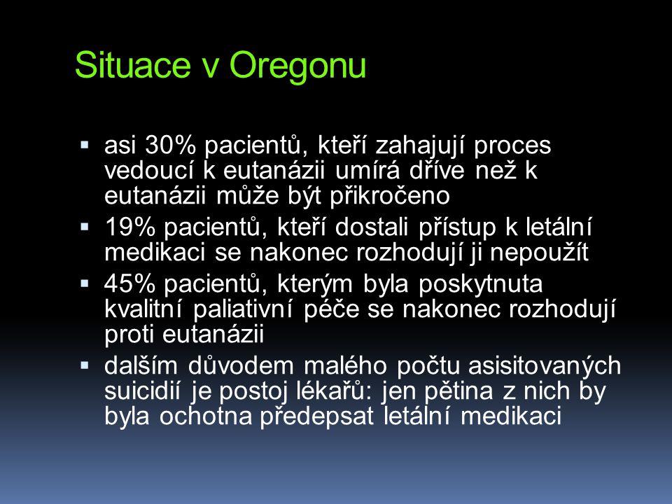 Situace v Oregonu  asi 30% pacientů, kteří zahajují proces vedoucí k eutanázii umírá dříve než k eutanázii může být přikročeno  19% pacientů, kteří dostali přístup k letální medikaci se nakonec rozhodují ji nepoužít  45% pacientů, kterým byla poskytnuta kvalitní paliativní péče se nakonec rozhodují proti eutanázii  dalším důvodem malého počtu asisitovaných suicidií je postoj lékařů: jen pětina z nich by byla ochotna předepsat letální medikaci