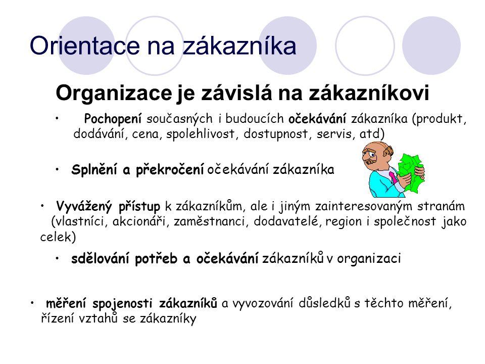 Orientace na zákazníka Organizace je závislá na zákazníkovi Pochopení současných i budoucích očekávání zákazníka (produkt, dodávání, cena, spolehlivos