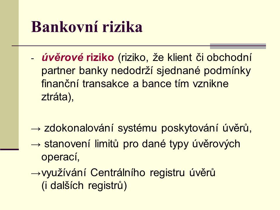 Bankovní rizika - úvěrové riziko (riziko, že klient či obchodní partner banky nedodrží sjednané podmínky finanční transakce a bance tím vznikne ztráta