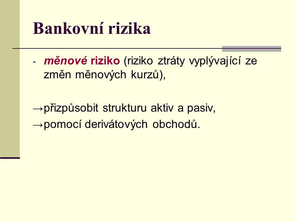 - měnové riziko (riziko ztráty vyplývající ze změn měnových kurzů), → přizpůsobit strukturu aktiv a pasiv, → pomocí derivátových obchodů.