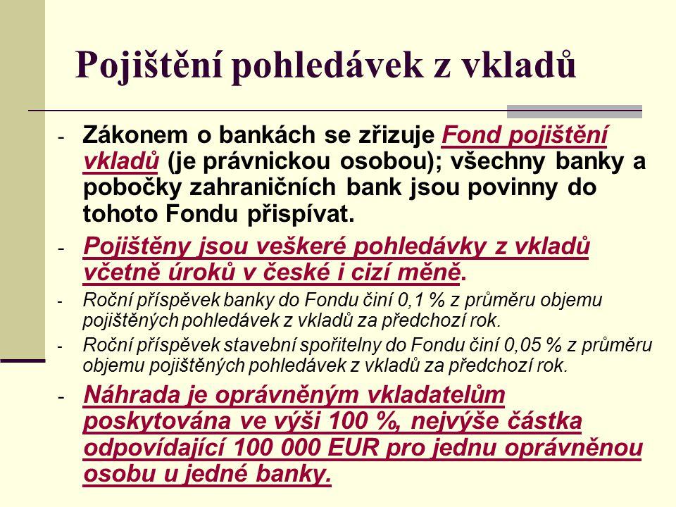 Pojištění pohledávek z vkladů - Zákonem o bankách se zřizuje Fond pojištění vkladů (je právnickou osobou); všechny banky a pobočky zahraničních bank j