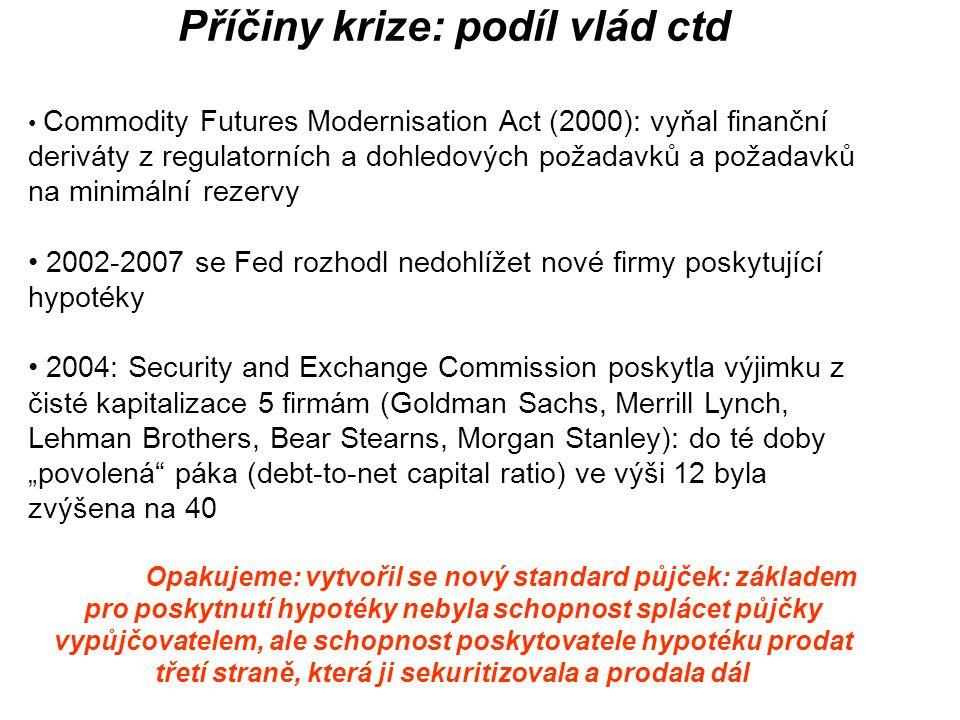 """Příčiny krize: podíl vlád ctd Commodity Futures Modernisation Act (2000): vyňal finanční deriváty z regulatorních a dohledových požadavků a požadavků na minimální rezervy 2002-2007 se Fed rozhodl nedohlížet nové firmy poskytující hypotéky 2004: Security and Exchange Commission poskytla výjimku z čisté kapitalizace 5 firmám (Goldman Sachs, Merrill Lynch, Lehman Brothers, Bear Stearns, Morgan Stanley): do té doby """"povolená páka (debt-to-net capital ratio) ve výši 12 byla zvýšena na 40 Opakujeme: vytvořil se nový standard půjček: základem pro poskytnutí hypotéky nebyla schopnost splácet půjčky vypůjčovatelem, ale schopnost poskytovatele hypotéku prodat třetí straně, která ji sekuritizovala a prodala dál"""