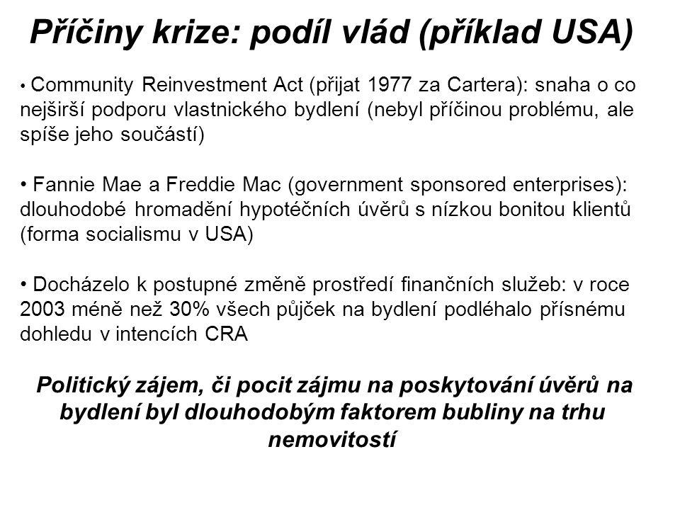 Příčiny krize: podíl vlád (příklad USA) Community Reinvestment Act (přijat 1977 za Cartera): snaha o co nejširší podporu vlastnického bydlení (nebyl příčinou problému, ale spíše jeho součástí) Fannie Mae a Freddie Mac (government sponsored enterprises): dlouhodobé hromadění hypotéčních úvěrů s nízkou bonitou klientů (forma socialismu v USA) Docházelo k postupné změně prostředí finančních služeb: v roce 2003 méně než 30% všech půjček na bydlení podléhalo přísnému dohledu v intencích CRA Politický zájem, či pocit zájmu na poskytování úvěrů na bydlení byl dlouhodobým faktorem bubliny na trhu nemovitostí