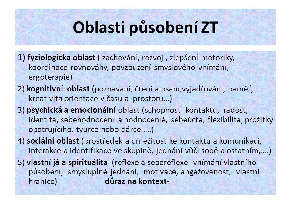 Oblasti působení ZT 1) fyziologická oblast ( zachování, rozvoj, zlepšení motoriky, koordinace rovnováhy, povzbuzení smyslového vnímání, ergoterapie) 2