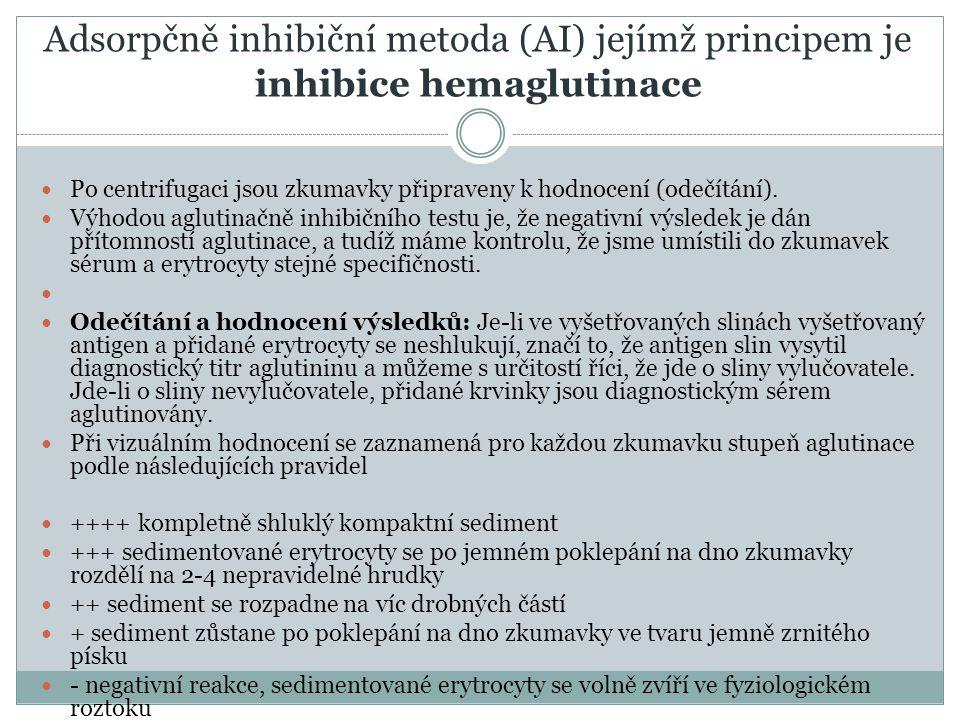 Adsorpčně inhibiční metoda (AI) jejímž principem je inhibice hemaglutinace Po centrifugaci jsou zkumavky připraveny k hodnocení (odečítání). Výhodou a