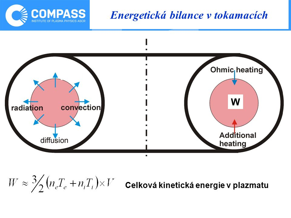 Energetická bilance v tokamacích W Celková kinetická energie v plazmatu