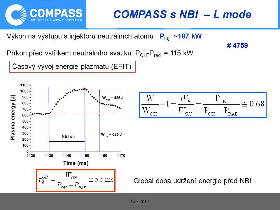 14.5.2012 COMPASS s NBI – L mode Výkon na výstupu s injektoru neutrálních atomů P inj ~187 kW Příkon před vstřikem neutrálního svazku P OH -P rad = 115 kW Časový vývoj energie plazmatu (EFIT) Global doba udržení energie před NBI # 4759
