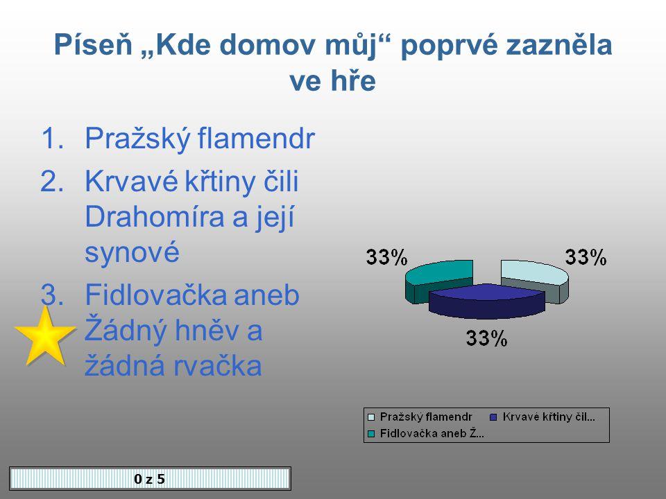 Tvůrcem textu národní hymny je 0 z 5 1.Josef Kajetán Tyl 2.František Škroup 3.slepý houslista Mareš upload.wikimedia.org/.../a/af/J._K._Tyl.jpg