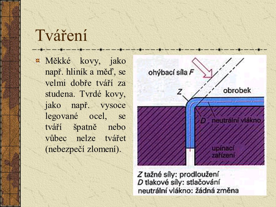 Tváření Při tváření mění kov působením vnějších sil svůj tvar a zůstává trvale přetvořen. Z různých postupů tváření kovů je pro truhláře důležité zejm