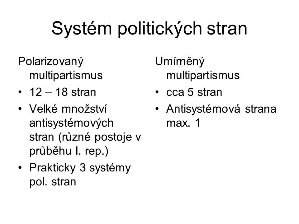 Systém politických stran Polarizovaný multipartismus 12 – 18 stran Velké množství antisystémových stran (různé postoje v průběhu I. rep.) Prakticky 3