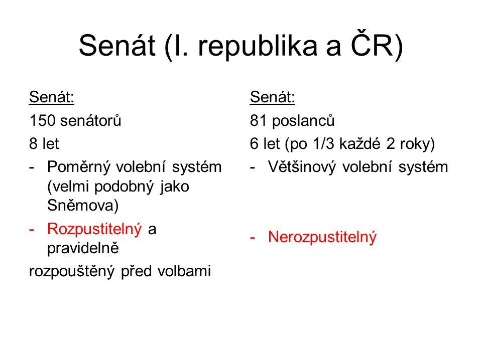 Senát (I. republika a ČR) Senát: 150 senátorů 8 let -Poměrný volební systém (velmi podobný jako Sněmova) -Rozpustitelný a pravidelně rozpouštěný pře