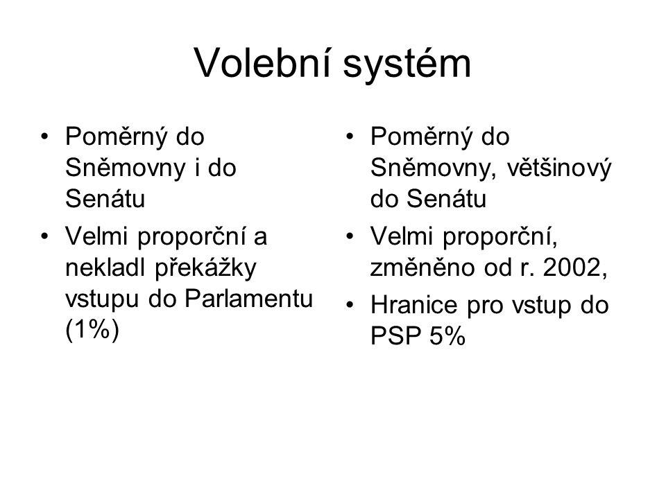 Volební systém Poměrný do Sněmovny i do Senátu Velmi proporční a nekladl překážky vstupu do Parlamentu (1%) Poměrný do Sněmovny, většinový do Senátu