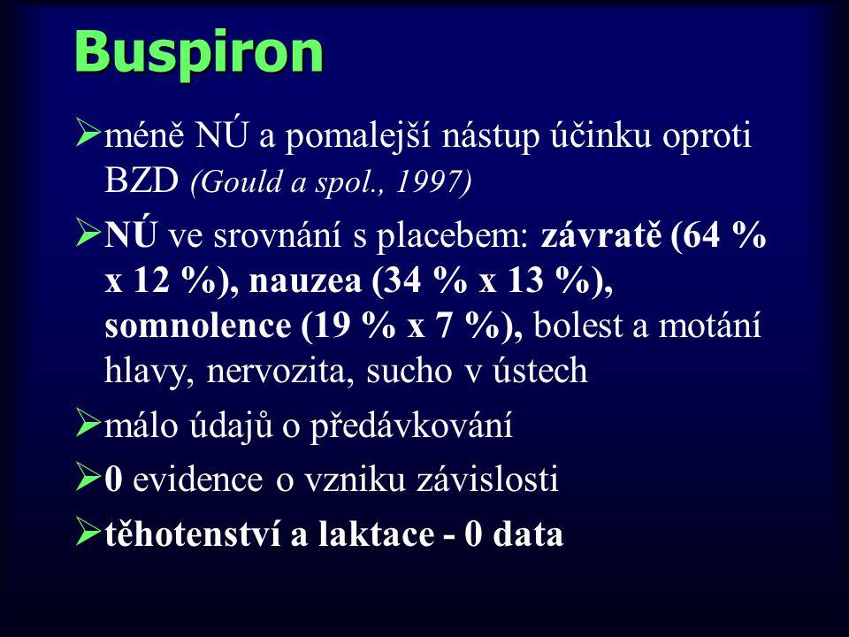 Buspiron  méně NÚ a pomalejší nástup účinku oproti BZD (Gould a spol., 1997)  NÚ ve srovnání s placebem: závratě (64 % x 12 %), nauzea (34 % x 13 %)