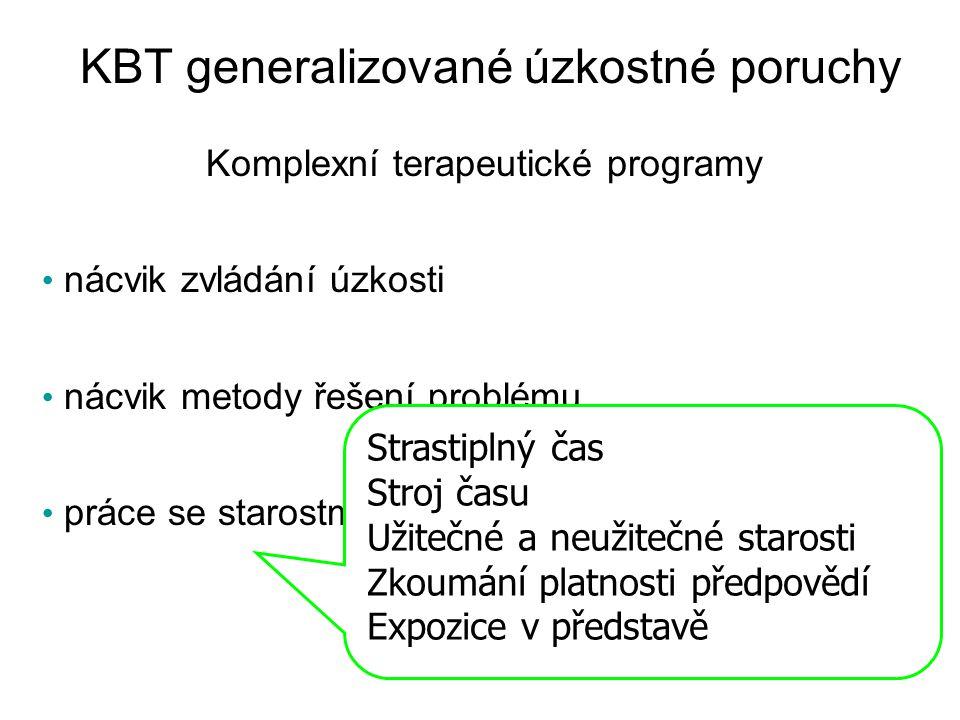 Komplexní terapeutické programy nácvik zvládání úzkosti nácvik metody řešení problému práce se starostmi KBT generalizované úzkostné poruchy Strastipl
