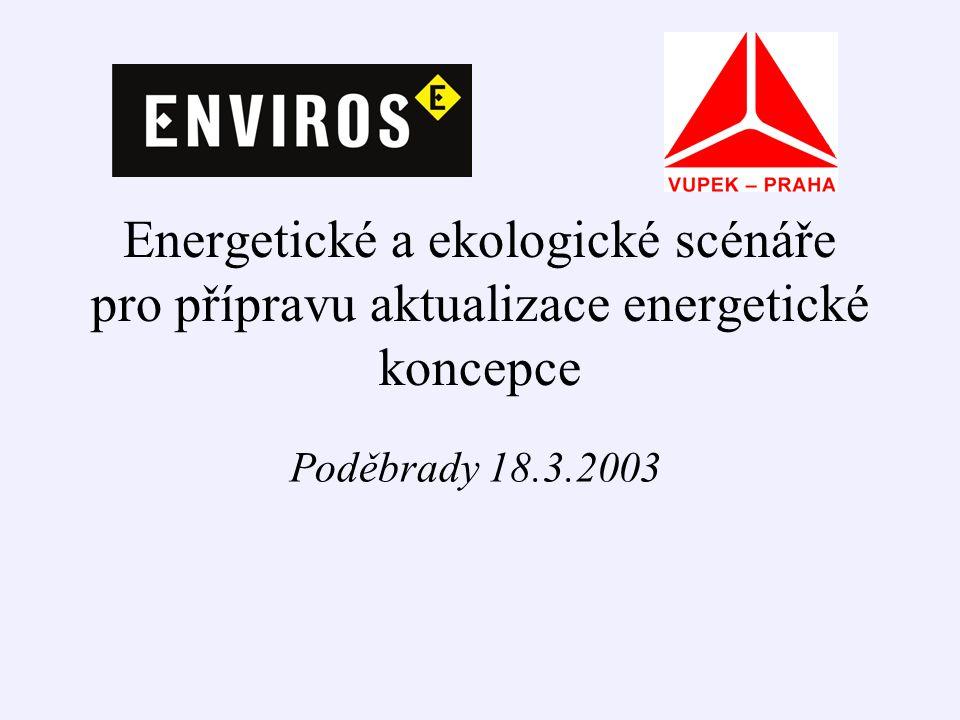Energetické a ekologické scénáře pro přípravu aktualizace energetické koncepce Poděbrady 18.3.2003
