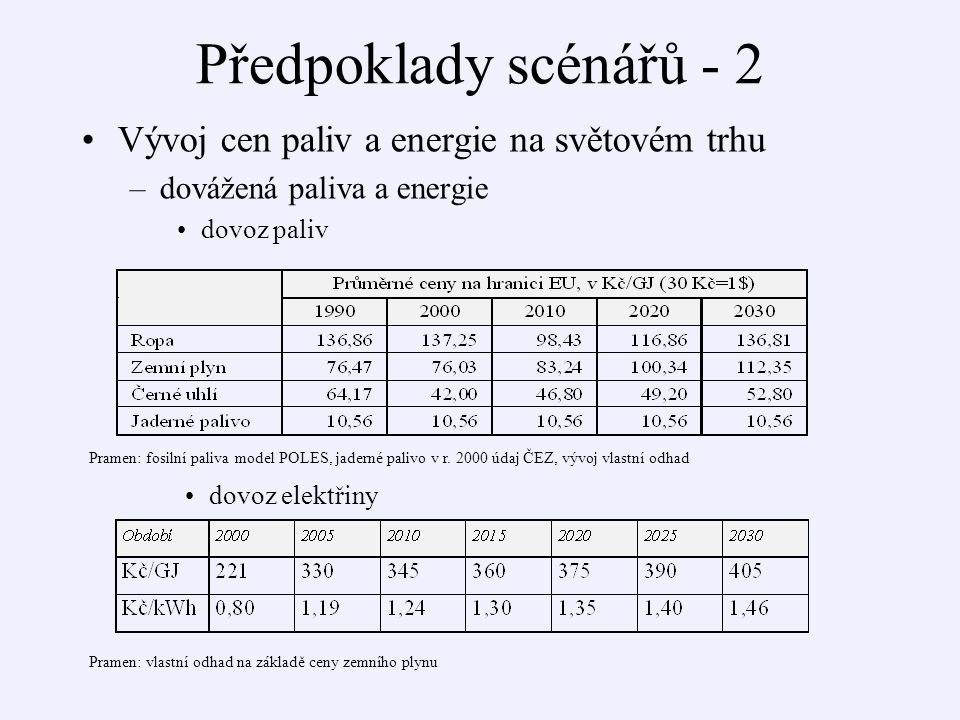 Předpoklady scénářů - 2 Vývoj cen paliv a energie na světovém trhu –dovážená paliva a energie dovoz paliv dovoz elektřiny Pramen: fosilní paliva model POLES, jaderné palivo v r.