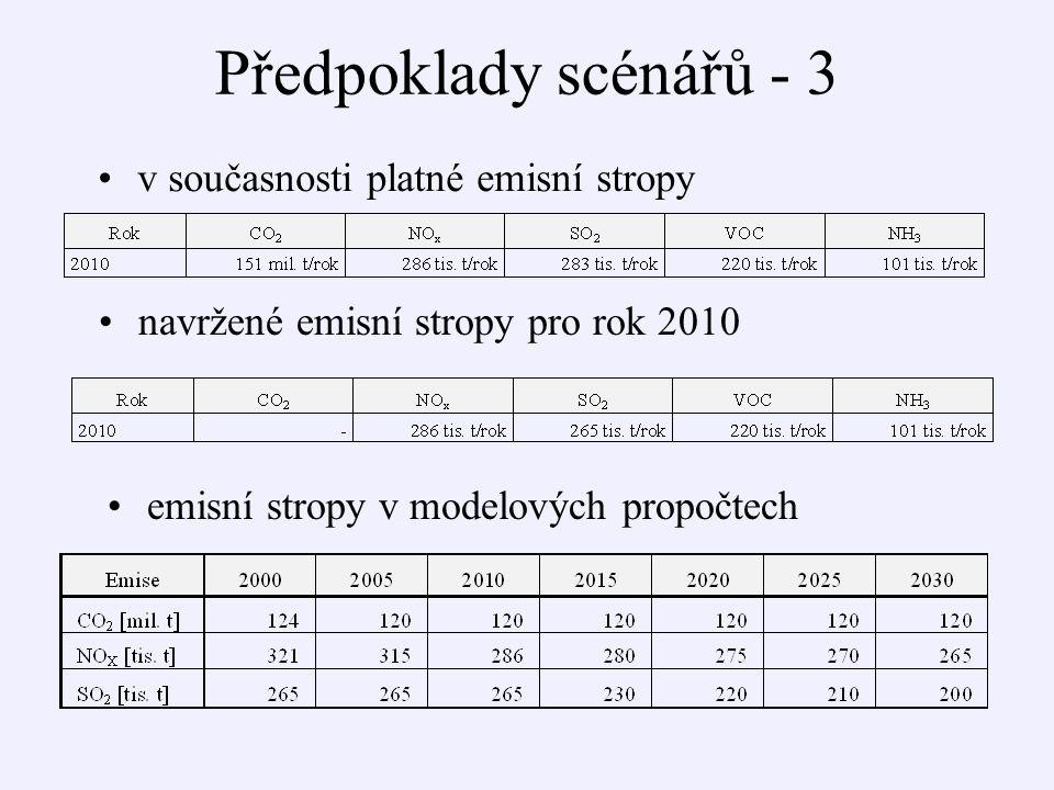 Předpoklady scénářů - 3 v současnosti platné emisní stropy navržené emisní stropy pro rok 2010 emisní stropy v modelových propočtech