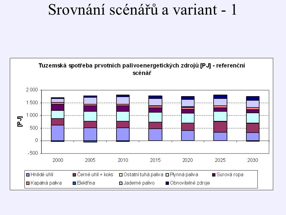 Srovnání scénářů a variant - 1