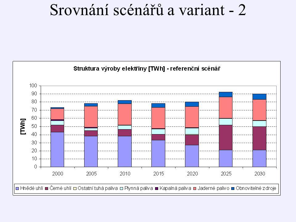Srovnání scénářů a variant - 2