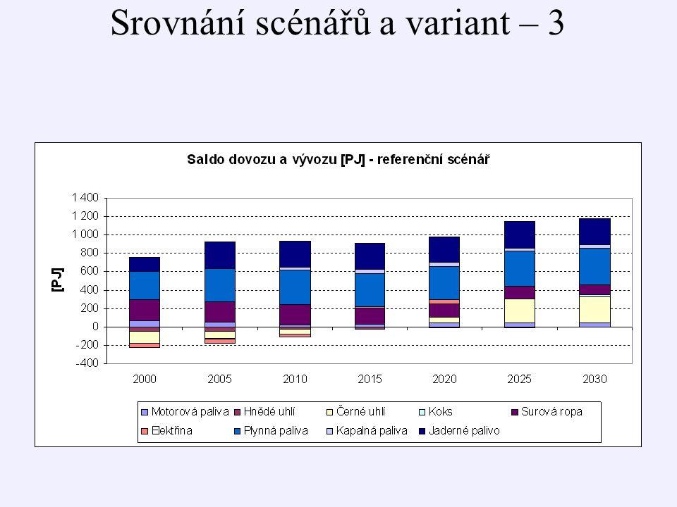 Srovnání scénářů a variant – 3