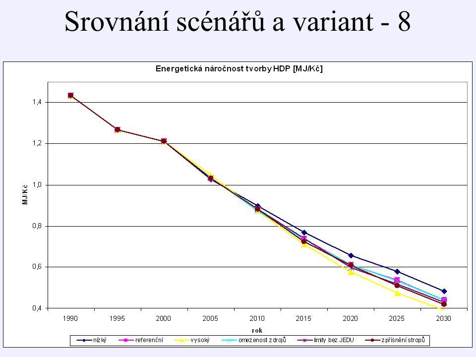Srovnání scénářů a variant - 8