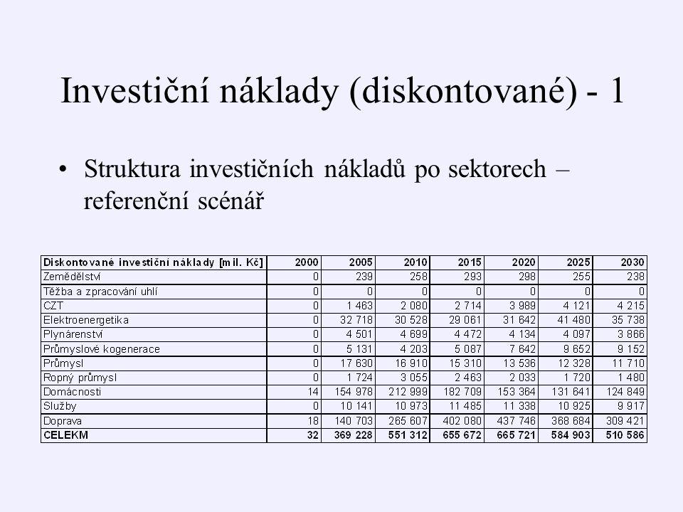 Investiční náklady (diskontované) - 1 Struktura investičních nákladů po sektorech – referenční scénář