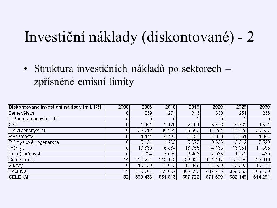 Investiční náklady (diskontované) - 2 Struktura investičních nákladů po sektorech – zpřísněné emisní limity