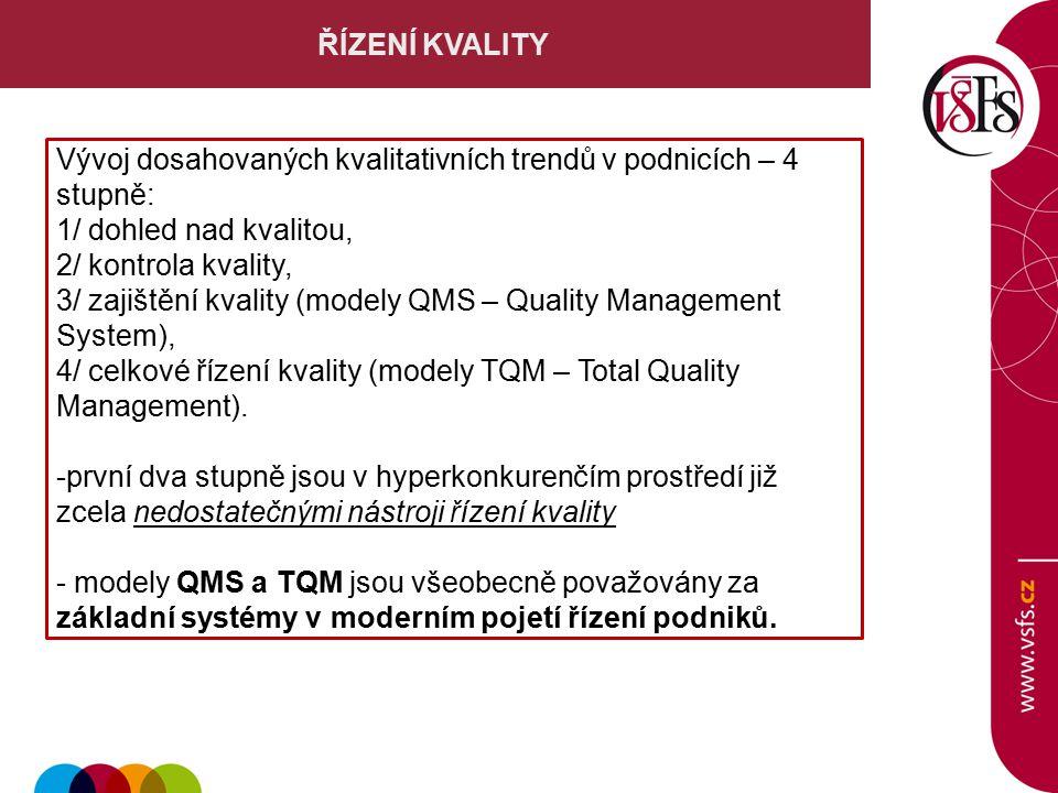 ŘÍZENÍ KVALITY Vývoj dosahovaných kvalitativních trendů v podnicích – 4 stupně: 1/ dohled nad kvalitou, 2/ kontrola kvality, 3/ zajištění kvality (modely QMS – Quality Management System), 4/ celkové řízení kvality (modely TQM – Total Quality Management).