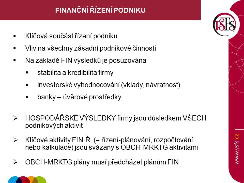 FINANČNÍ ŘÍZENÍ PODNIKU  Klíčová součást řízení podniku  Vliv na všechny zásadní podnikové činnosti  Na základě FIN výsledků je posuzována  stabilita a kredibilita firmy  investorské vyhodnocování (vklady, návratnost)  banky – úvěrové prostředky  HOSPODÁŘSKÉ VÝSLEDKY firmy jsou důsledkem VŠECH podnikových aktivit  Klíčové aktivity FIN.Ř.