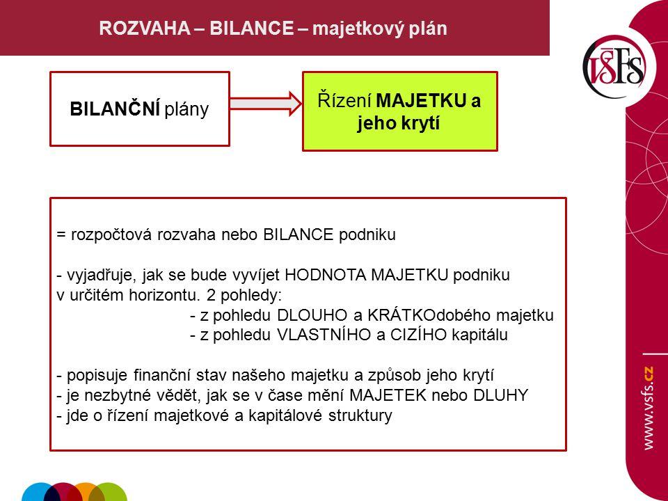 ROZVAHA – BILANCE – majetkový plán = rozpočtová rozvaha nebo BILANCE podniku - vyjadřuje, jak se bude vyvíjet HODNOTA MAJETKU podniku v určitém horizontu.