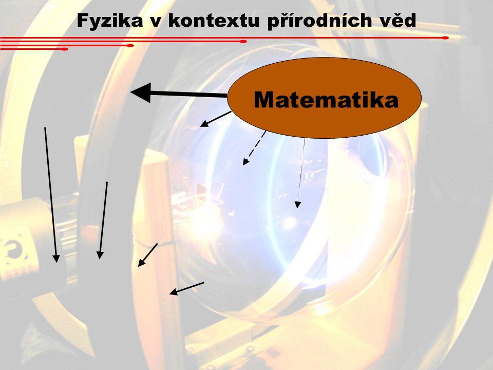 Fyzika v kontextu přírodních věd Fyzika Chemie Biologie MedicínaAplikace Matematika