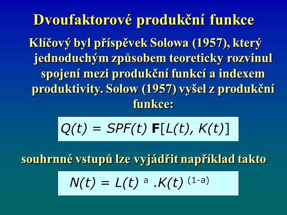 Dvoufaktorové produkční funkce Tak lze získat tradiční Cobbb-Douglasovu produkční funkce s technickým pokrokem: Váha α je pracovní elasticita produktu a (1-α) je kapitálová elasticita produktu.