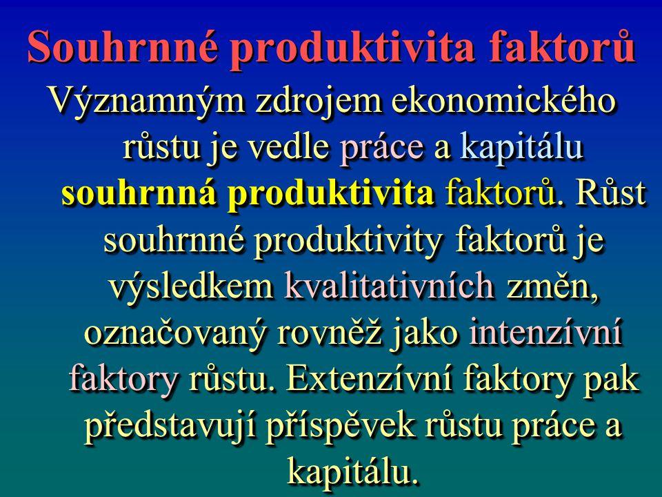 Souhrnné produktivita faktorů Významným zdrojem ekonomického růstu je vedle práce a kapitálu souhrnná produktivita faktorů.