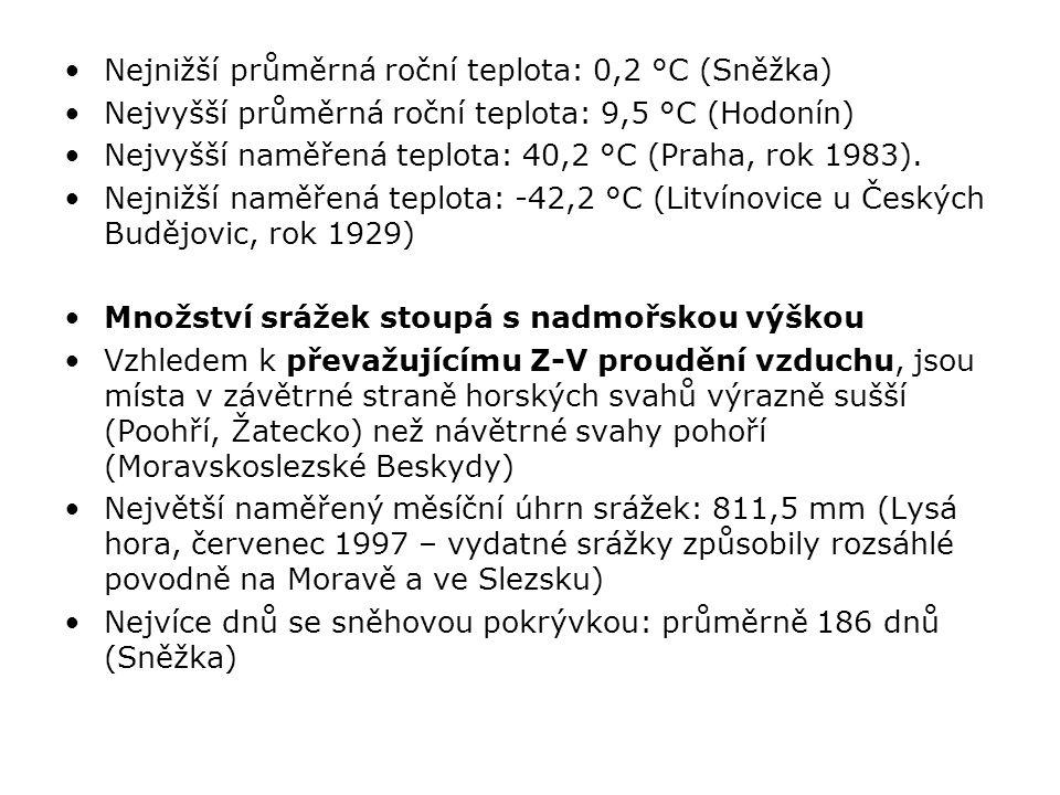 Nejnižší průměrná roční teplota: 0,2 °C (Sněžka) Nejvyšší průměrná roční teplota: 9,5 °C (Hodonín) Nejvyšší naměřená teplota: 40,2 °C (Praha, rok 1983).