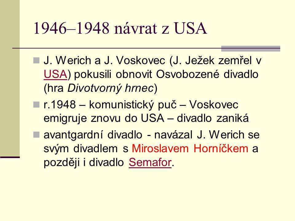1946–1948 návrat z USA J. Werich a J. Voskovec (J. Ježek zemřel v USA) pokusili obnovit Osvobozené divadlo (hra Divotvorný hrnec) USA r.1948 – komunis