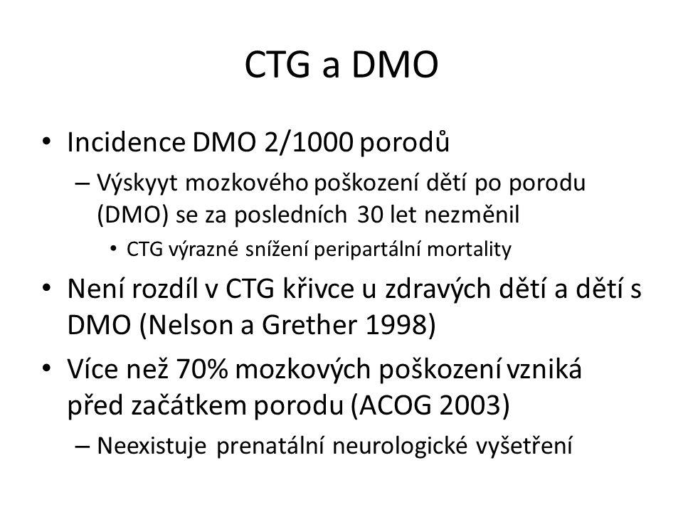 CTG a DMO Incidence DMO 2/1000 porodů – Výskyyt mozkového poškození dětí po porodu (DMO) se za posledních 30 let nezměnil CTG výrazné snížení peripart