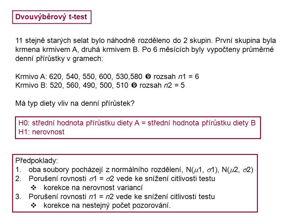 Dvouvýběrový t-test 11 stejně starých selat bylo náhodně rozděleno do 2 skupin.