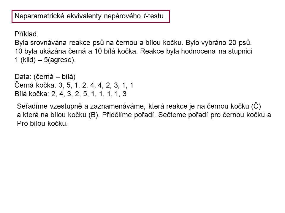 Neparametrické ekvivalenty nepárového t-testu. Příklad.
