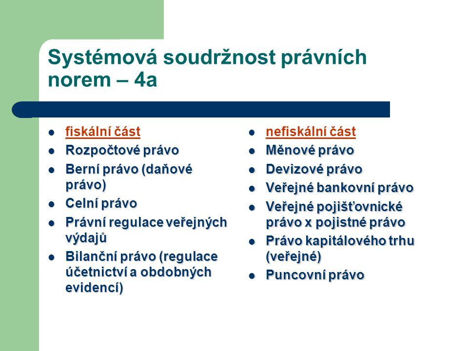 Systémová soudržnost právních norem – 4a fiskální část Rozpočtové právo Rozpočtové právo Berní právo (daňové právo) Berní právo (daňové právo) Celní p