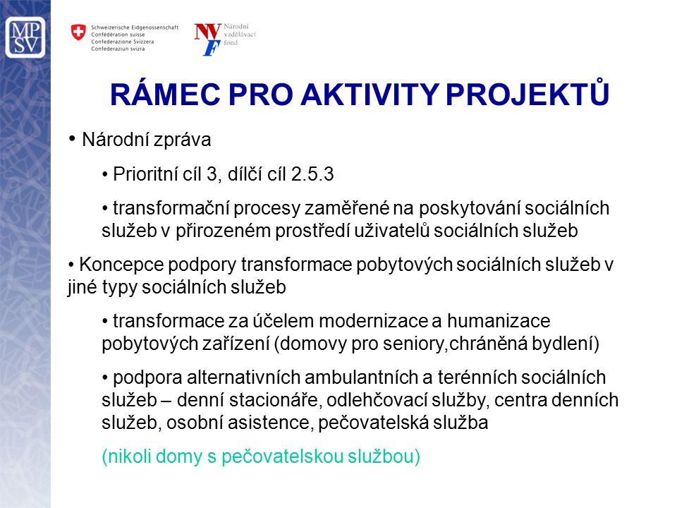 Národní zpráva Prioritní cíl 3, dílčí cíl 2.5.3 transformační procesy zaměřené na poskytování sociálních služeb v přirozeném prostředí uživatelů sociá