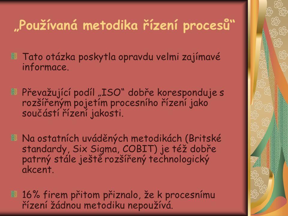 """""""Používaná metodika řízení procesů"""" Tato otázka poskytla opravdu velmi zajímavé informace. Převažující podíl """"ISO"""" dobře koresponduje s rozšířeným poj"""