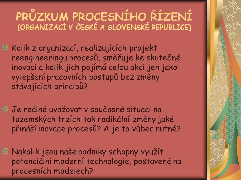 PRŮZKUM PROCESNÍHO ŘÍZENÍ (ORGANIZACÍ V ČESKÉ A SLOVENSKÉ REPUBLICE) Kolik z organizací, realizujících projekt reengineeringu procesů, směřuje ke skut