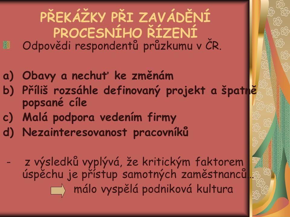 PŘEKÁŽKY PŘI ZAVÁDĚNÍ PROCESNÍHO ŘÍZENÍ Odpovědi respondentů průzkumu v ČR. a)Obavy a nechuť ke změnám b)Příliš rozsáhle definovaný projekt a špatně p