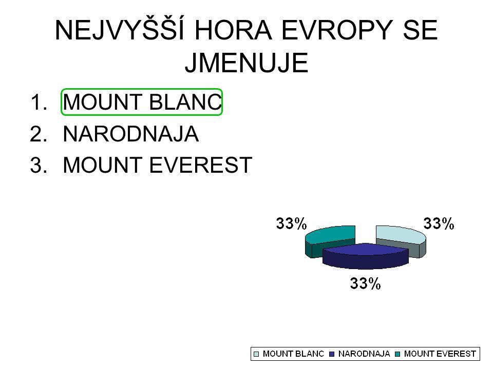 NEJVYŠŠÍ HORA EVROPY SE JMENUJE 1.MOUNT BLANC 2.NARODNAJA 3.MOUNT EVEREST