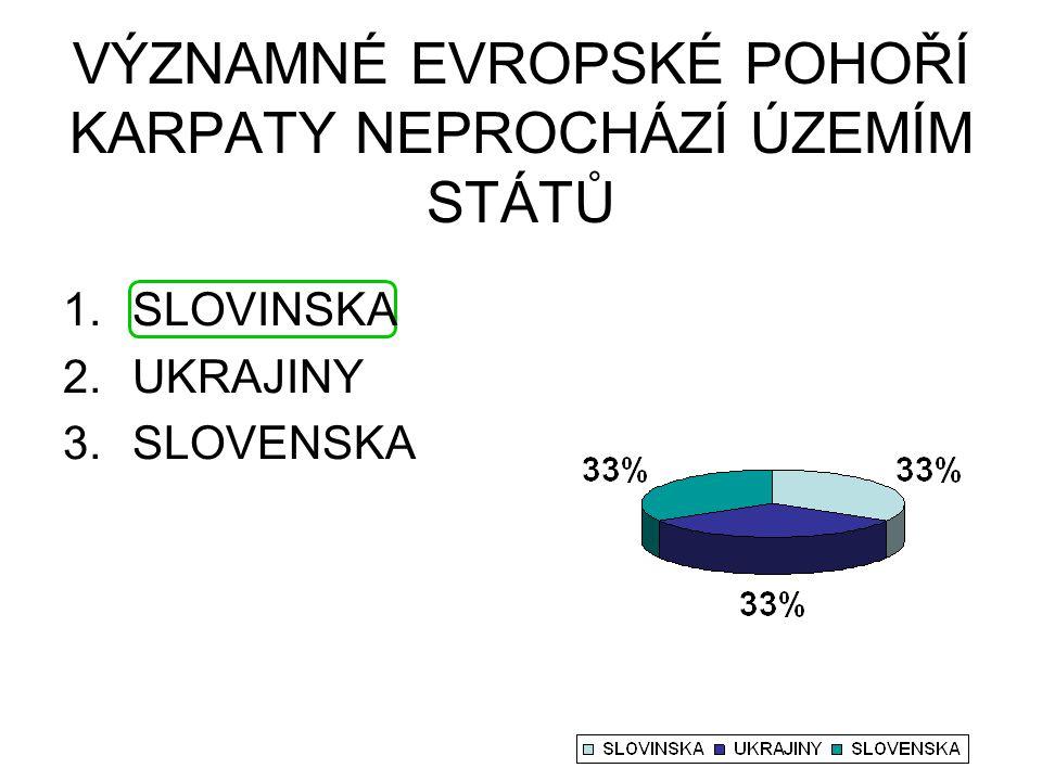 VÝZNAMNÉ EVROPSKÉ POHOŘÍ KARPATY NEPROCHÁZÍ ÚZEMÍM STÁTŮ 1.SLOVINSKA 2.UKRAJINY 3.SLOVENSKA