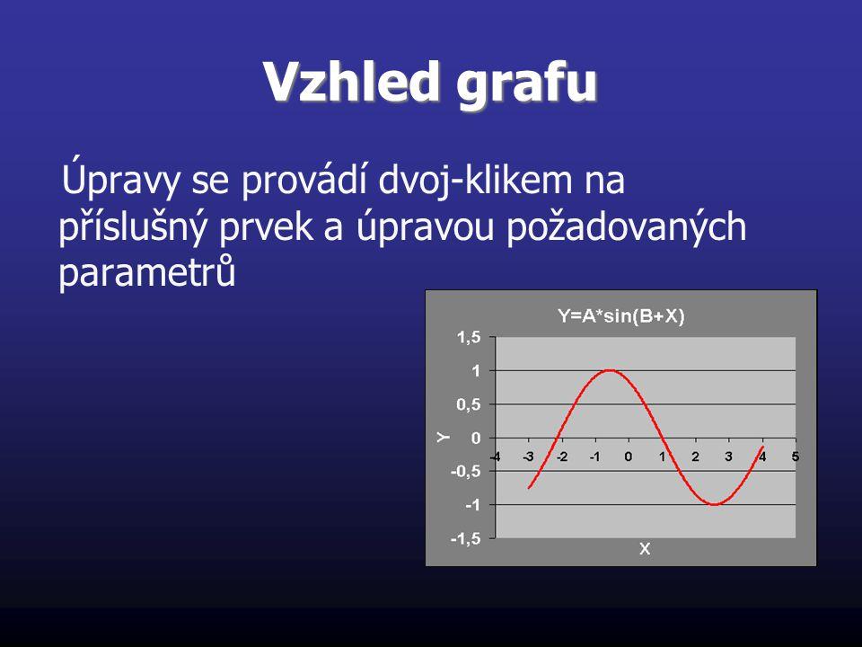 Závěr Tento projekt sloužil k demonstraci tvorby jednoduché prezentace v MS PowerPoint.