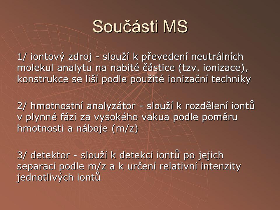 Součásti MS 1/ iontový zdroj - slouží k převedení neutrálních molekul analytu na nabité částice (tzv. ionizace), konstrukce se liší podle použité ioni