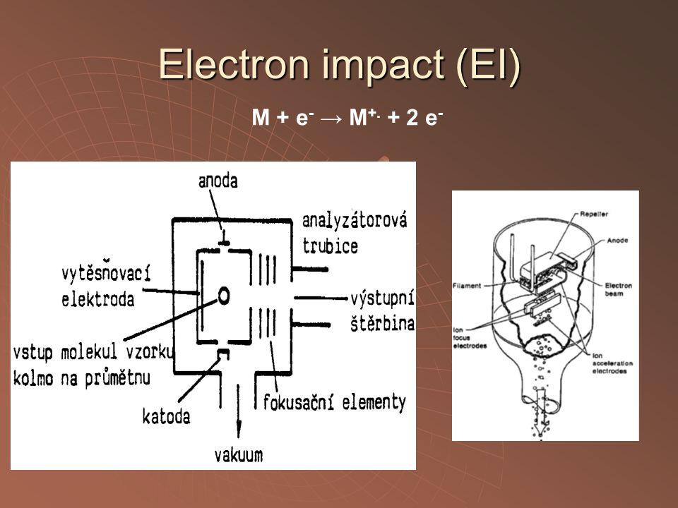 Electron impact (EI) M + e - → M +. + 2 e -