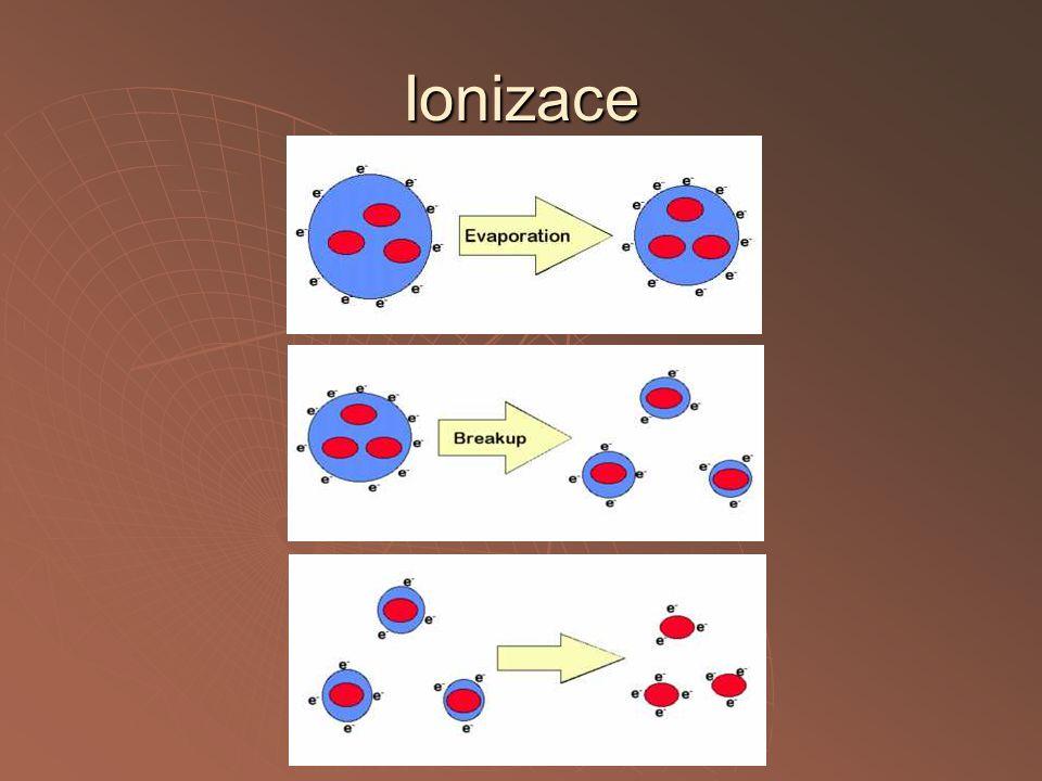Ionizace